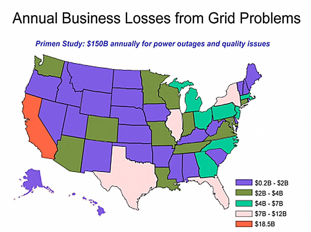 Power Outages -